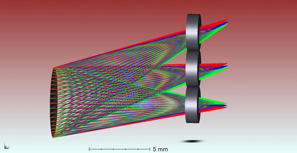 Plenoptic 3D