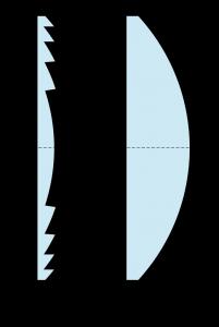 Fresnel_lens wiki